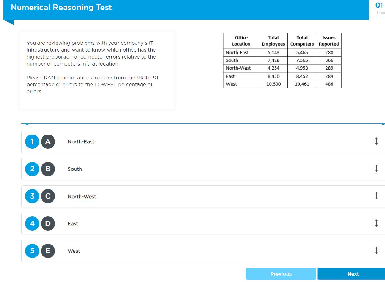 Capp Test de Raisonnement Numérique Exemple