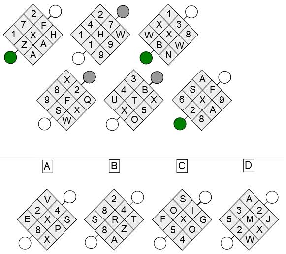 cut-e scales cls ou pensée logique inductive (cls)