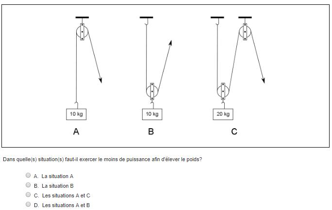 Test de compréhension technique du Selor : question avec un poids relié par des poulies