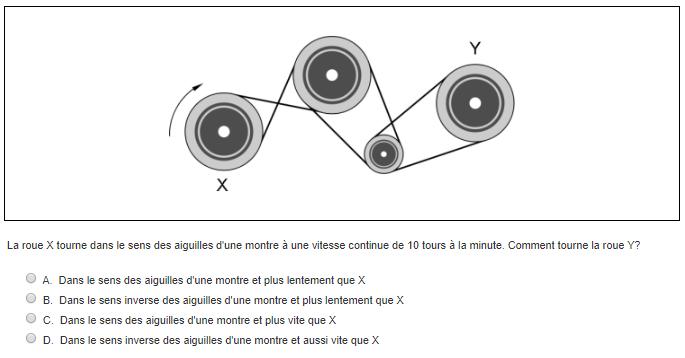 Test de compréhension technique du Selor : question avec des roues dans laquelle vous devez déterminer le sens correct