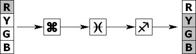 Question sur la désignation de l'interrupteur d'erreur dans les exercices de raisonnement mécanique