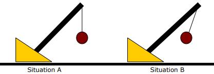 La pendule dans les exercices de raisonnement mécanique