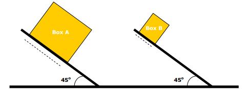 Exemple de plan incliné dans les exercices de raisonnement mécanique