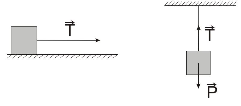 La force de tension dans les exercices de raisonnement mécanique