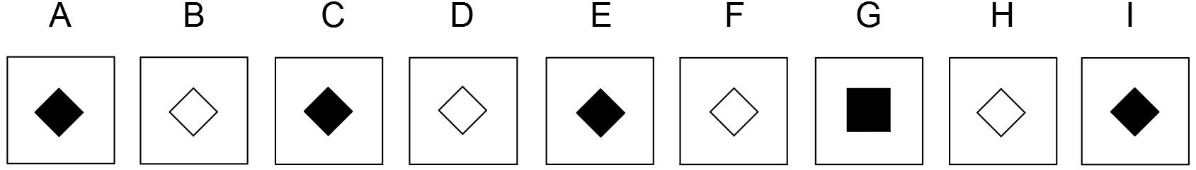 Exemple de question cut-e (Aon) scales ix