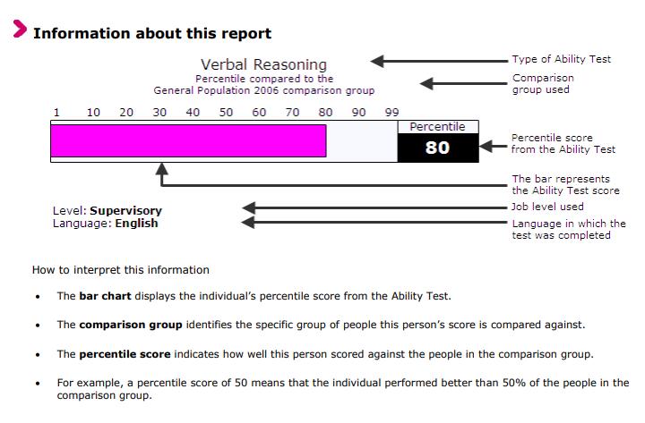 Exemple de résultat des test de SHL